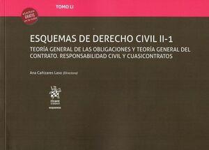ESQUEMAS DE DERECHO CIVIL II-1