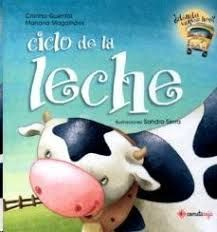 CICLO DE LA LECHE.