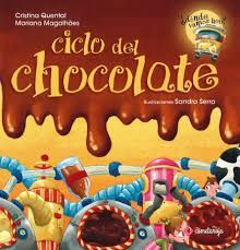 CICLO DEL CHOCOLATE.
