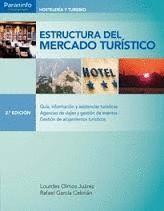 ESTRUCTURA DEL MERCADO TURISTICO CFGS