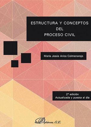 ESTRUCTURA Y CONCEPTOS DEL PROCESO CIVIL