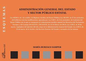 ESQUEMAS. ADMINISTRACION GENERAL DEL ESTADO Y SECTOR PUBLICO ESTATAL