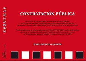 CONTRATACIÓN PUBLICA ESQUEMAS