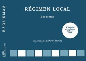 REGIMEN LOCAL. ESQUEMAS
